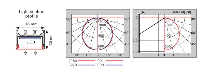 Illuminazione-diagramma-pag8
