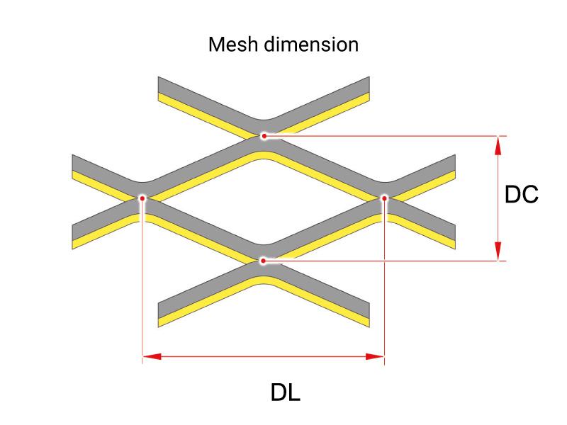 mesh-dimension