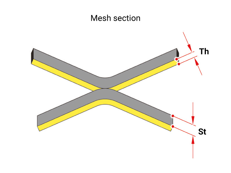 mesh-section