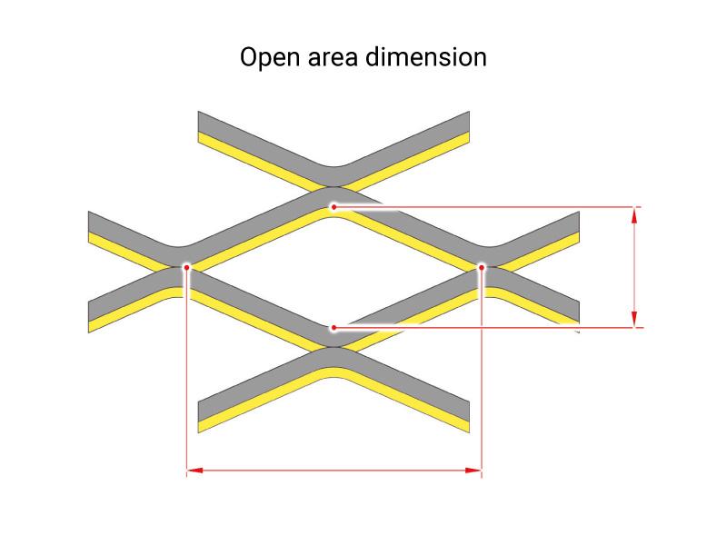 open-area-diension