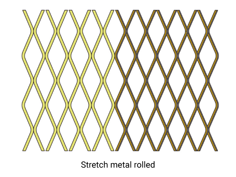 stretch-metal-rolled